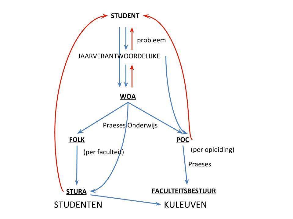 overzicht-onderwijs-pptx-1